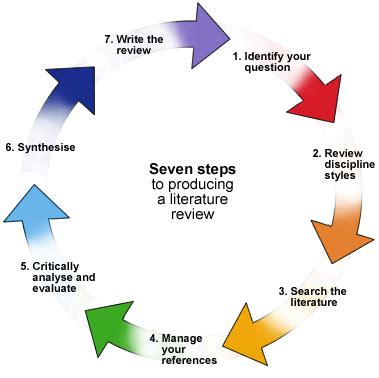 Thesis and Essay: Sociology research paper topics